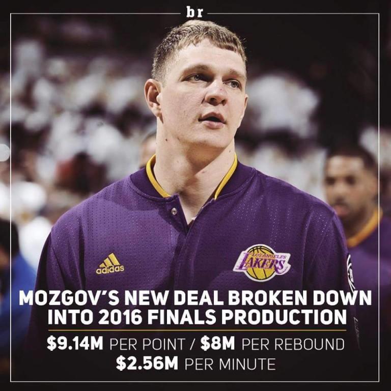 Timofey Mozgov is secured. Who's next? Mark Landsberger?
